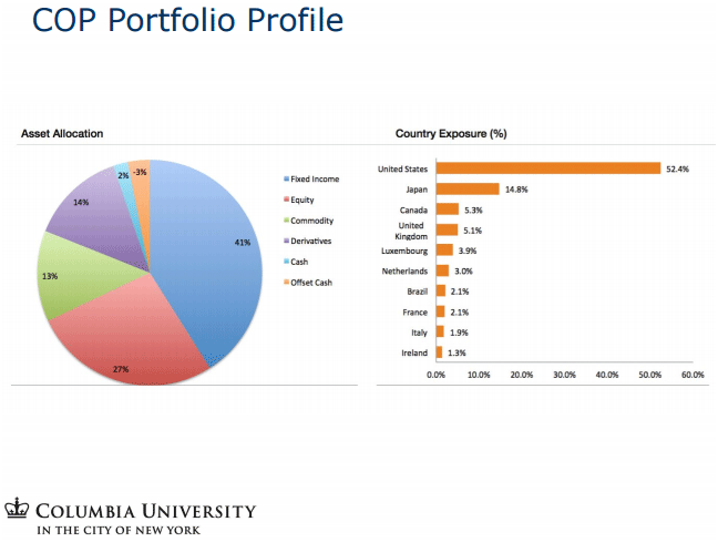 cop-portfolio-profile
