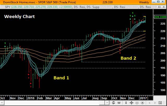 Pip365 binary signals reviews